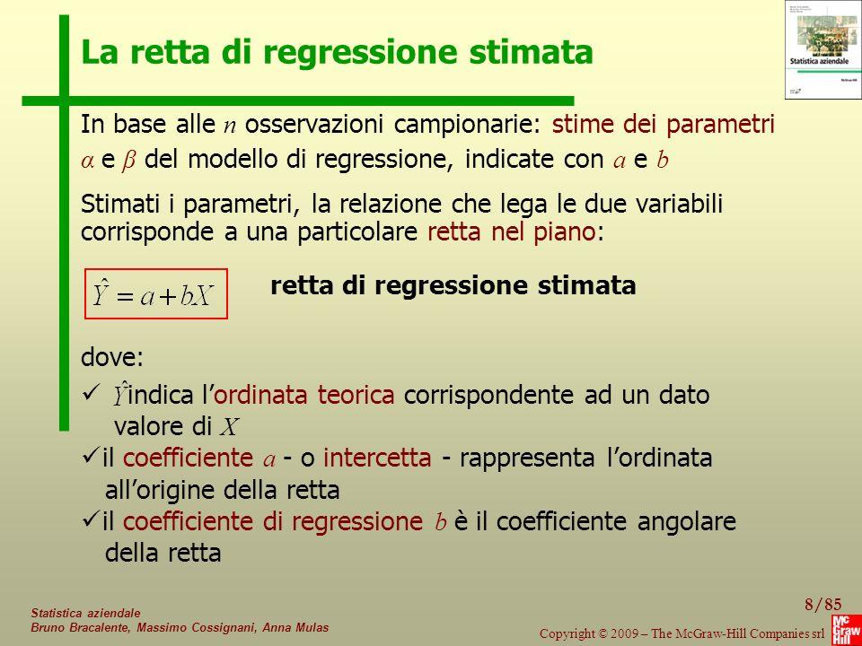 La retta di regressione stimata