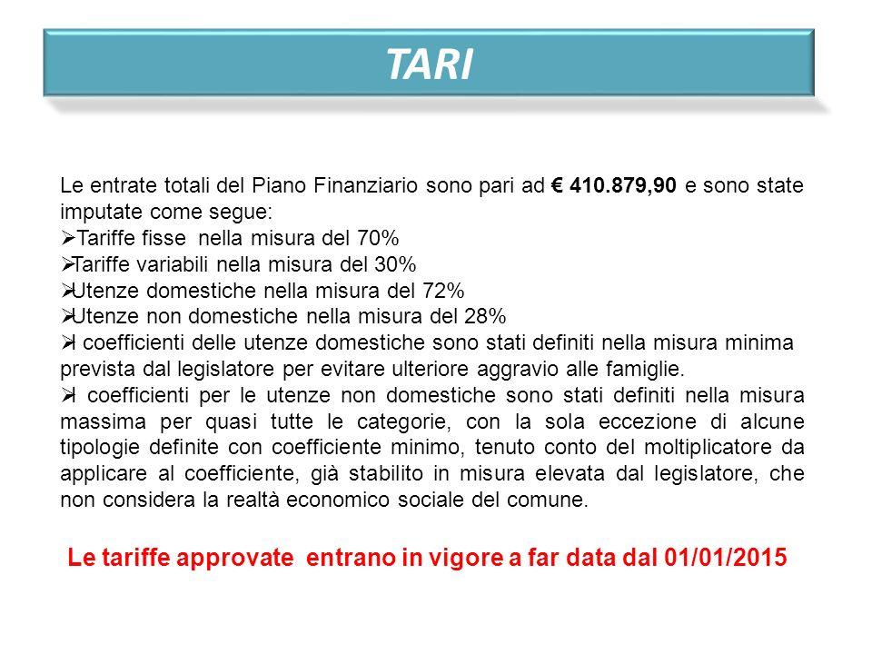 TARI Le tariffe approvate entrano in vigore a far data dal 01/01/2015