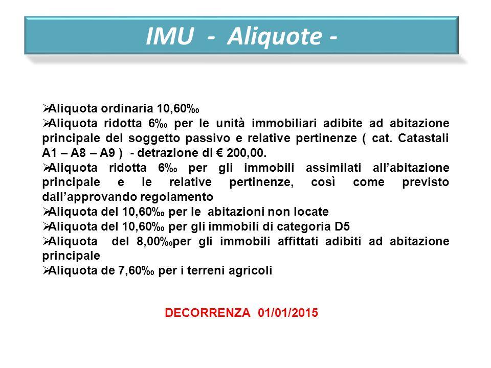 IMU - Aliquote - Aliquota ordinaria 10,60‰