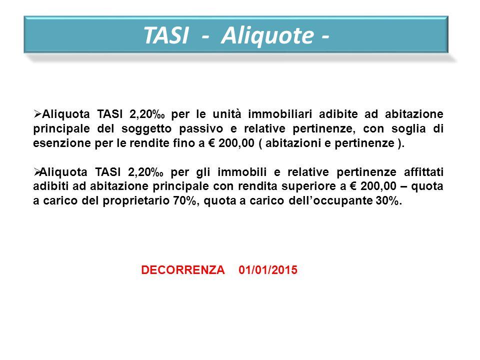 TASI - Aliquote -