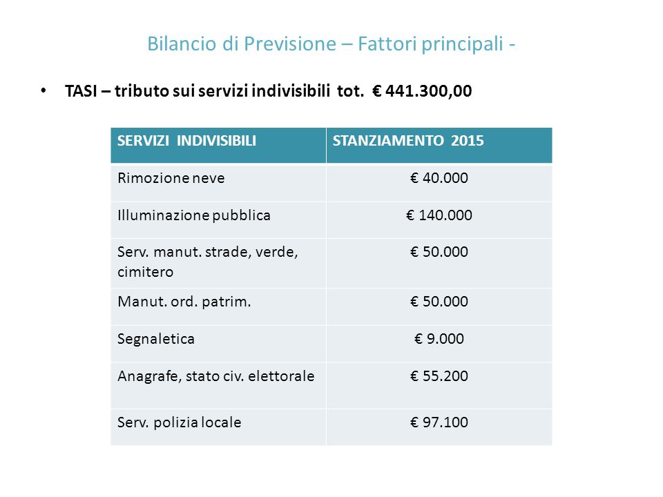 Bilancio di Previsione – Fattori principali -