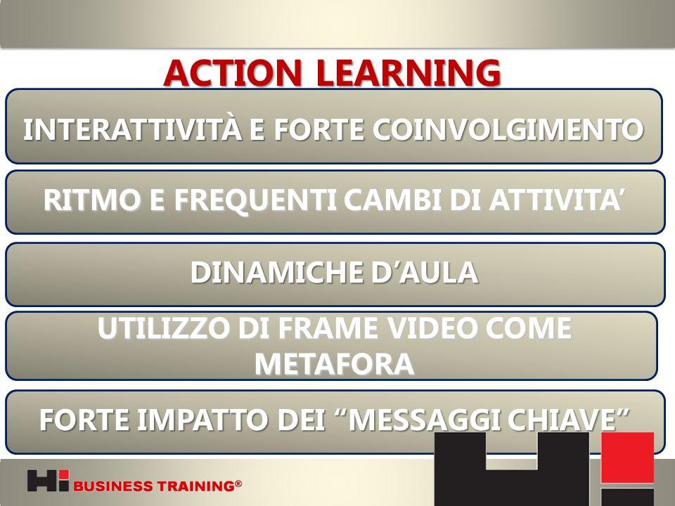 ACTION LEARNING INTERATTIVITÀ E FORTE COINVOLGIMENTO