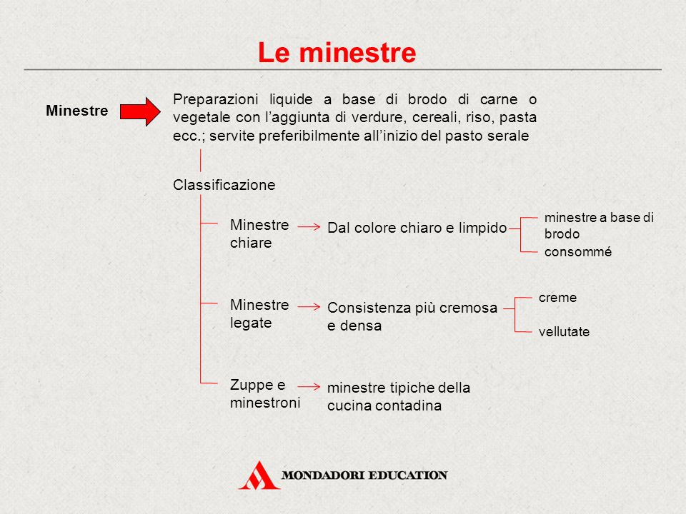 Le minestre