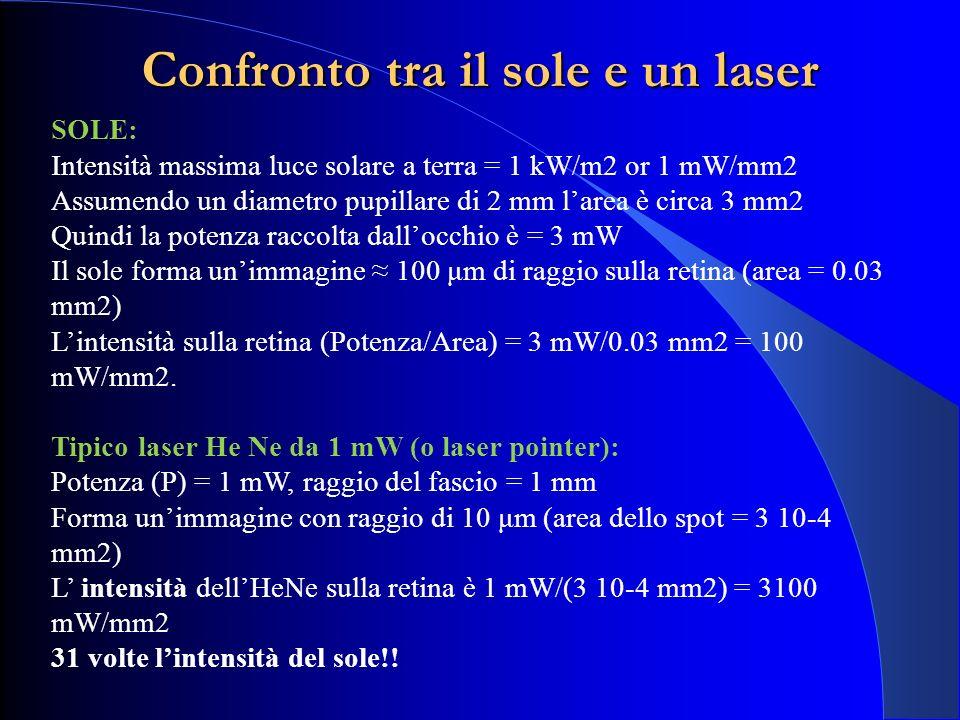 Confronto tra il sole e un laser