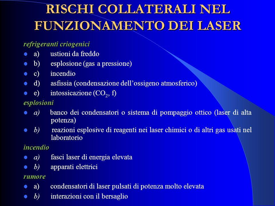 RISCHI COLLATERALI NEL FUNZIONAMENTO DEI LASER