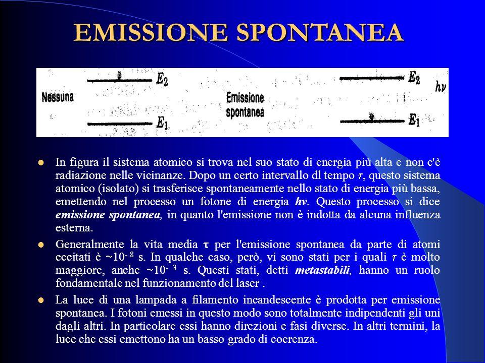 EMISSIONE SPONTANEA