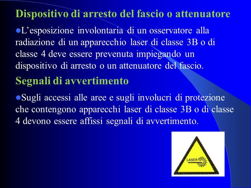 Dispositivo di arresto del fascio o attenuatore