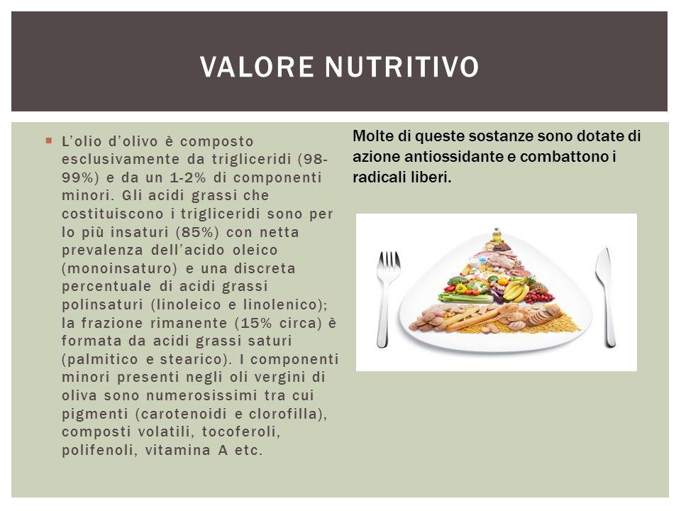 Valore Nutritivo Molte di queste sostanze sono dotate di azione antiossidante e combattono i radicali liberi.