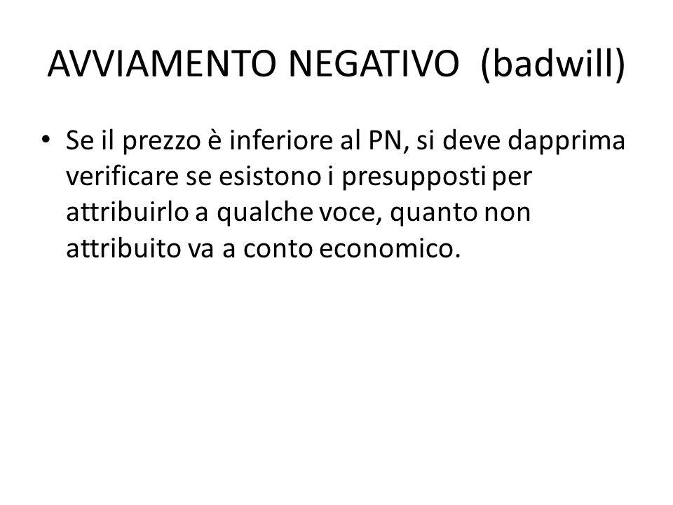 AVVIAMENTO NEGATIVO (badwill)