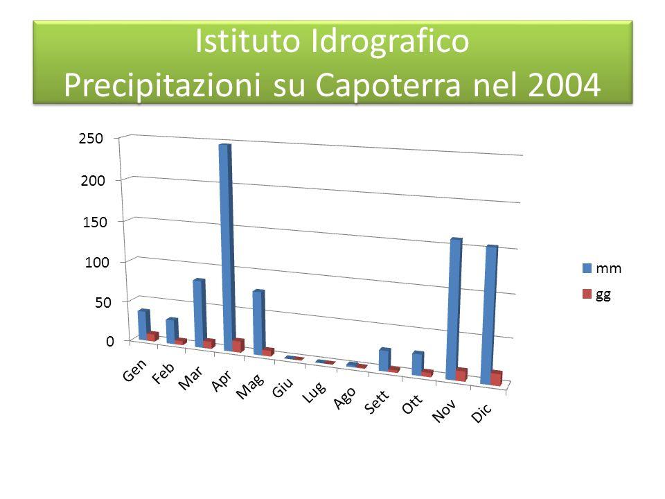 Istituto Idrografico Precipitazioni su Capoterra nel 2004