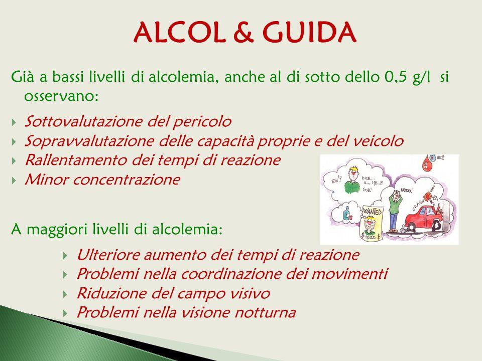 ALCOL & GUIDA Già a bassi livelli di alcolemia, anche al di sotto dello 0,5 g/l si osservano: Sottovalutazione del pericolo.