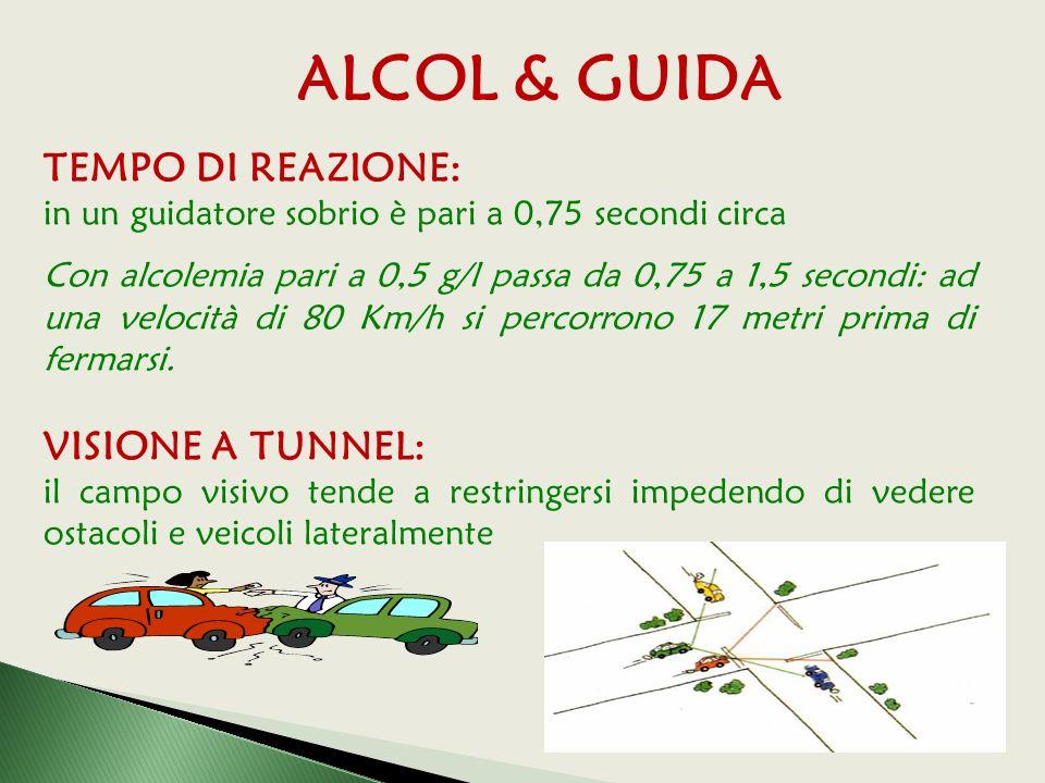 ALCOL & GUIDA TEMPO DI REAZIONE: VISIONE A TUNNEL: