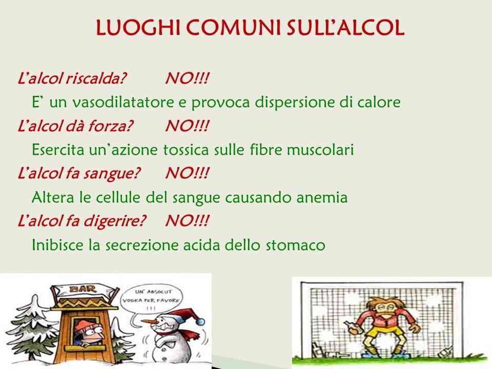 LUOGHI COMUNI SULL'ALCOL