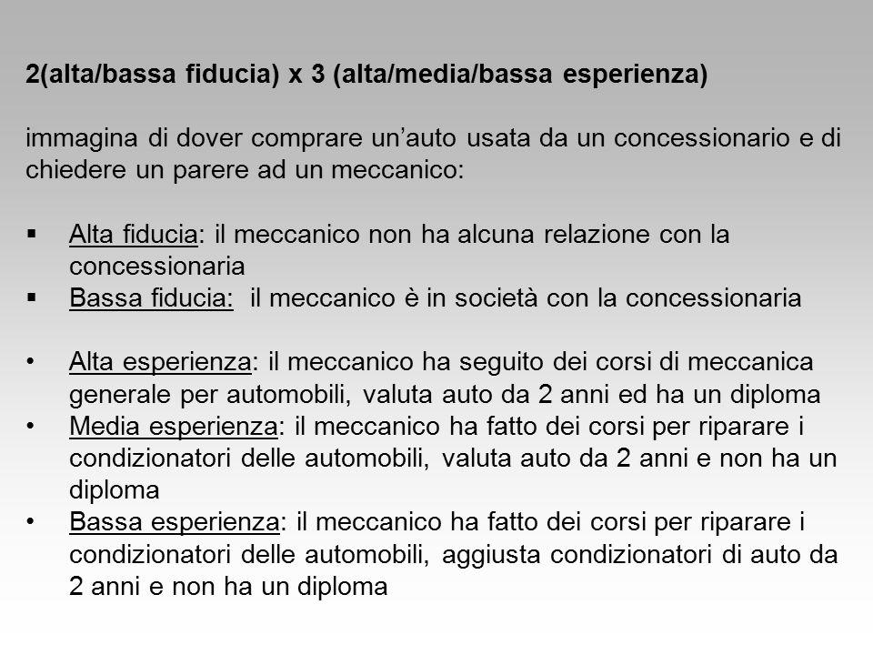 2(alta/bassa fiducia) x 3 (alta/media/bassa esperienza)