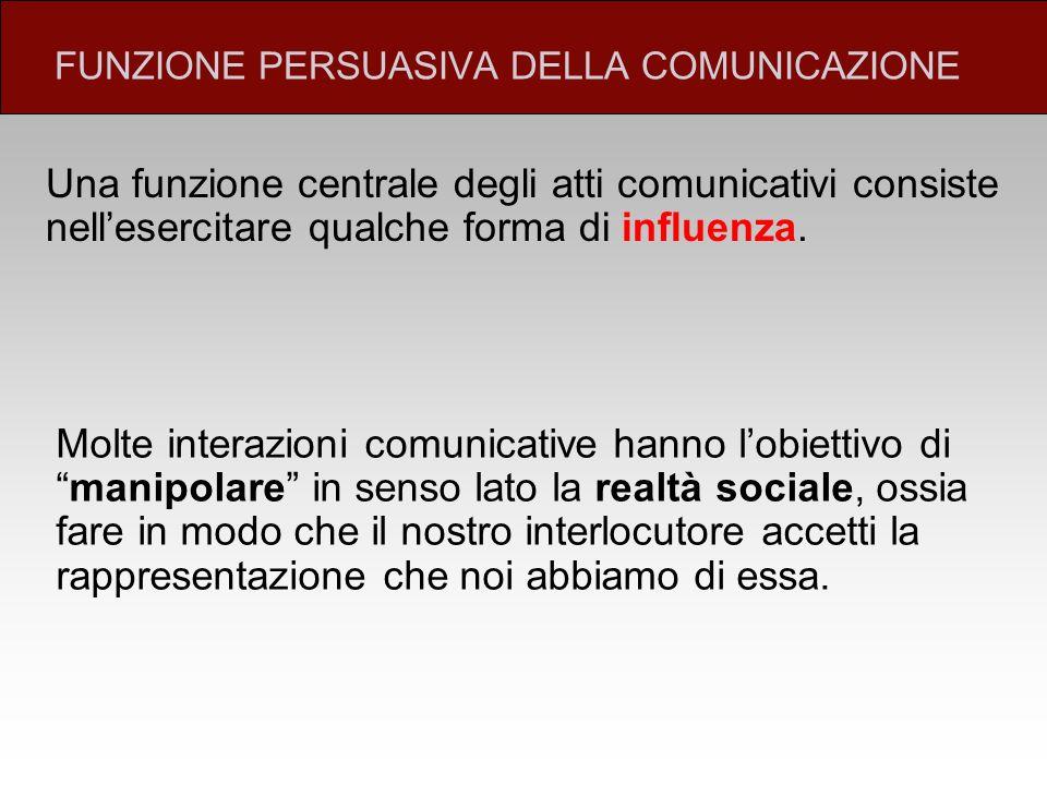 FUNZIONE PERSUASIVA DELLA COMUNICAZIONE