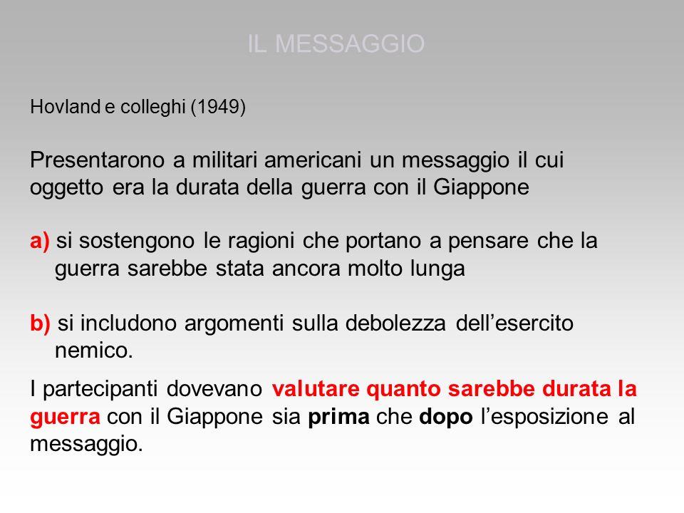 IL MESSAGGIO Hovland e colleghi (1949) Presentarono a militari americani un messaggio il cui oggetto era la durata della guerra con il Giappone.