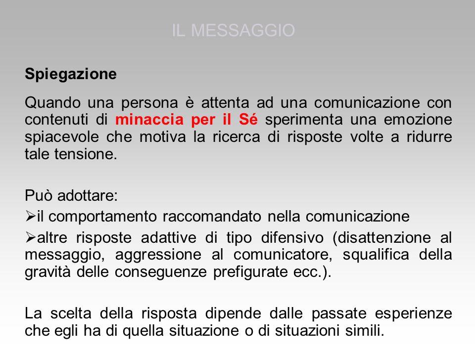 IL MESSAGGIO Spiegazione