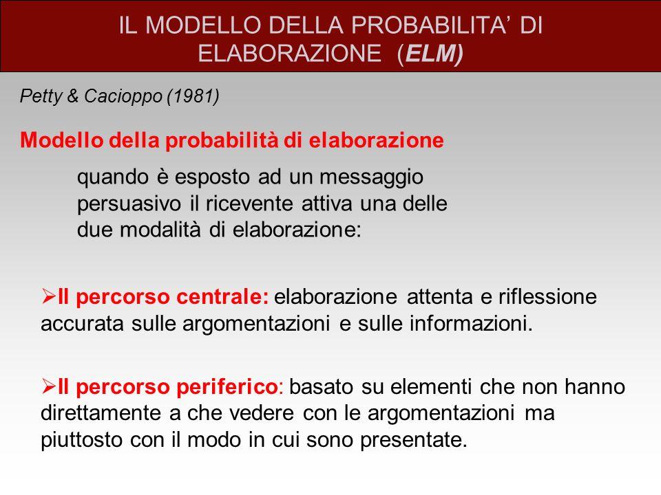 IL MODELLO DELLA PROBABILITA' DI ELABORAZIONE (ELM)