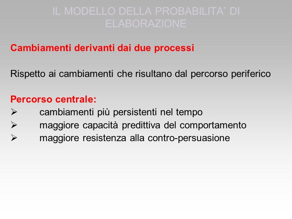 IL MODELLO DELLA PROBABILITA' DI ELABORAZIONE