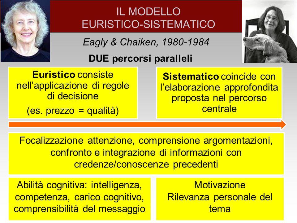 IL MODELLO EURISTICO-SISTEMATICO