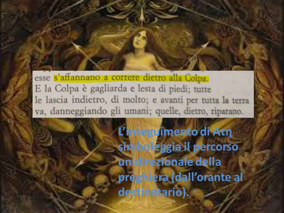 L'inseguimento di Ατη simboleggia il percorso unidirezionale della preghiera (dall'orante al destinatario).