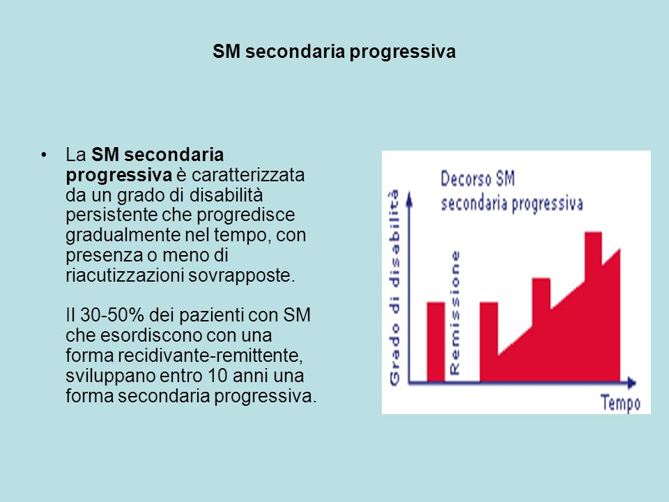 SM secondaria progressiva