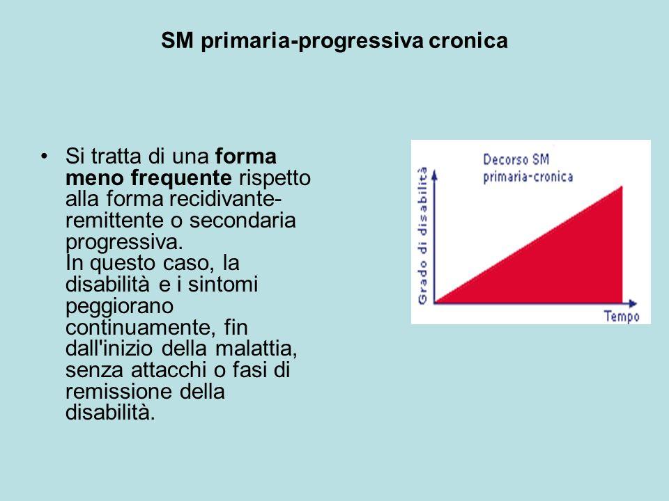 SM primaria-progressiva cronica