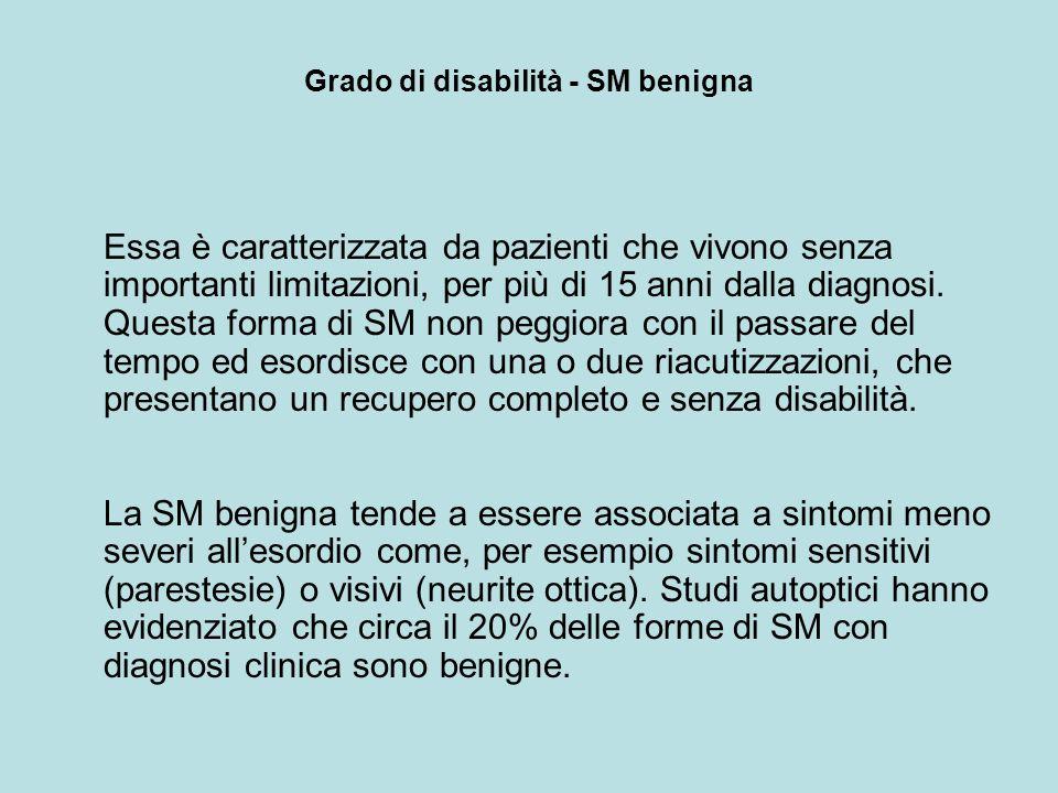 Grado di disabilità - SM benigna