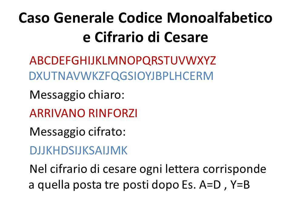 Caso Generale Codice Monoalfabetico e Cifrario di Cesare