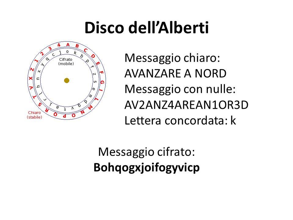 Disco dell'Alberti Messaggio chiaro: AVANZARE A NORD
