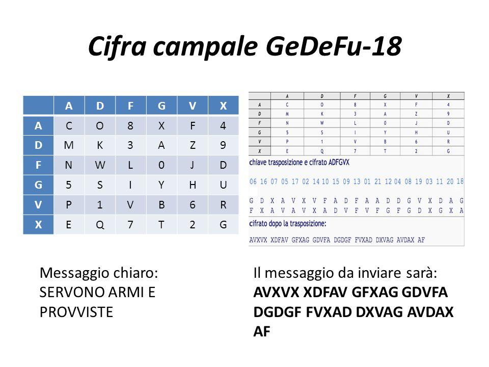 Cifra campale GeDeFu-18 Messaggio chiaro: SERVONO ARMI E PROVVISTE