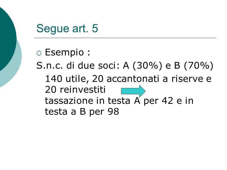 Segue art. 5 Esempio : S.n.c. di due soci: A (30%) e B (70%)