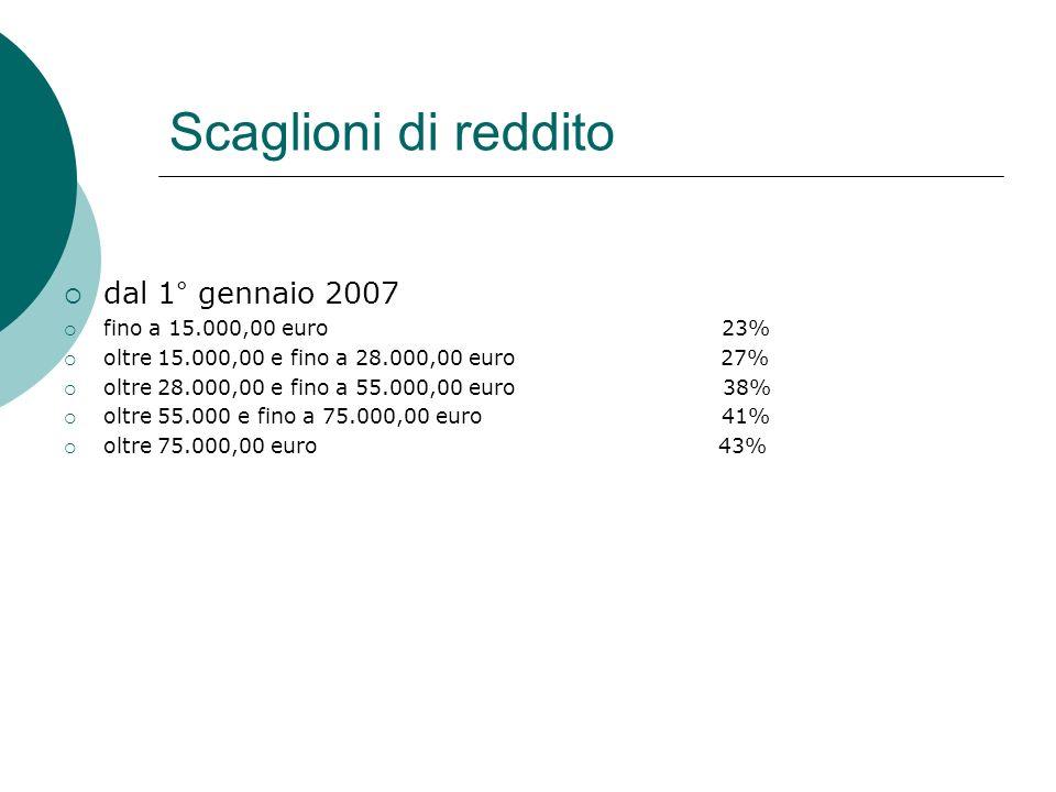 Scaglioni di reddito dal 1° gennaio 2007 fino a 15.000,00 euro 23%