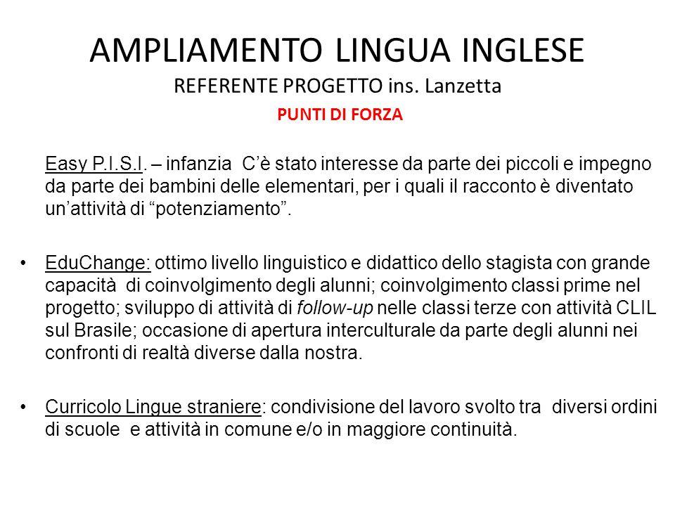 AMPLIAMENTO LINGUA INGLESE REFERENTE PROGETTO ins. Lanzetta