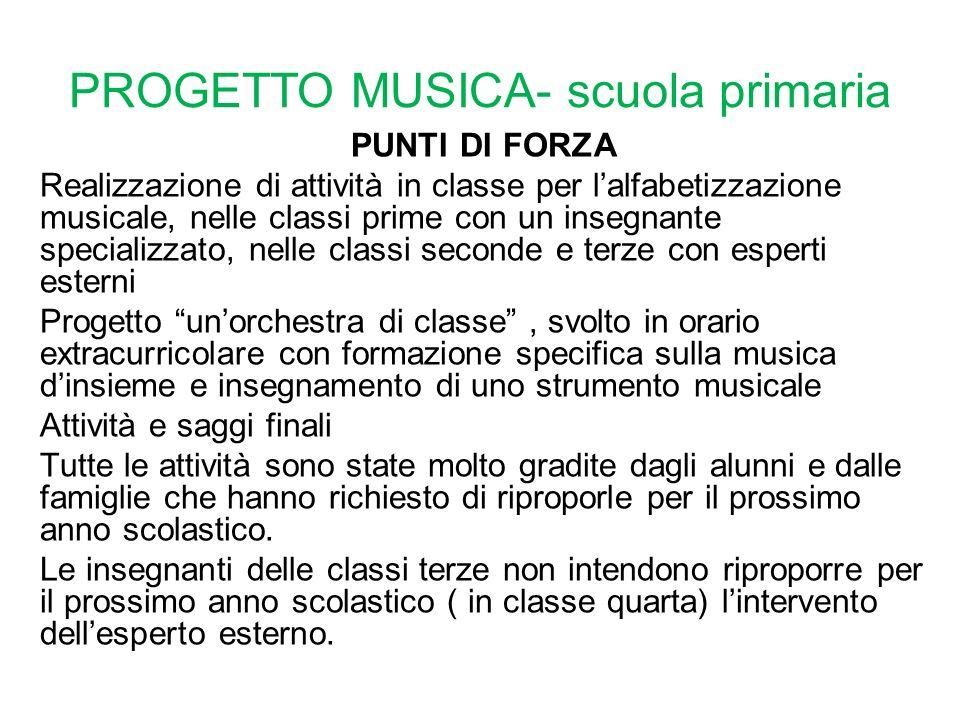 PROGETTO MUSICA- scuola primaria