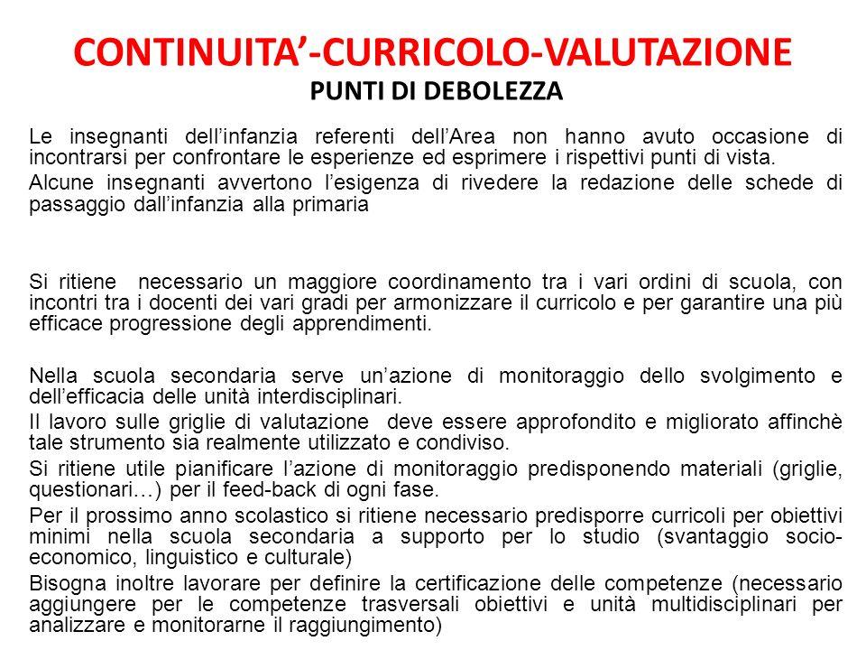 CONTINUITA'-CURRICOLO-VALUTAZIONE
