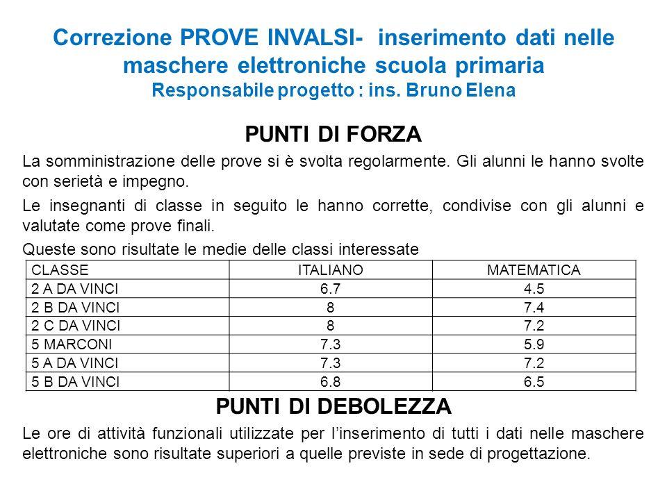 Correzione PROVE INVALSI- inserimento dati nelle maschere elettroniche scuola primaria Responsabile progetto : ins. Bruno Elena