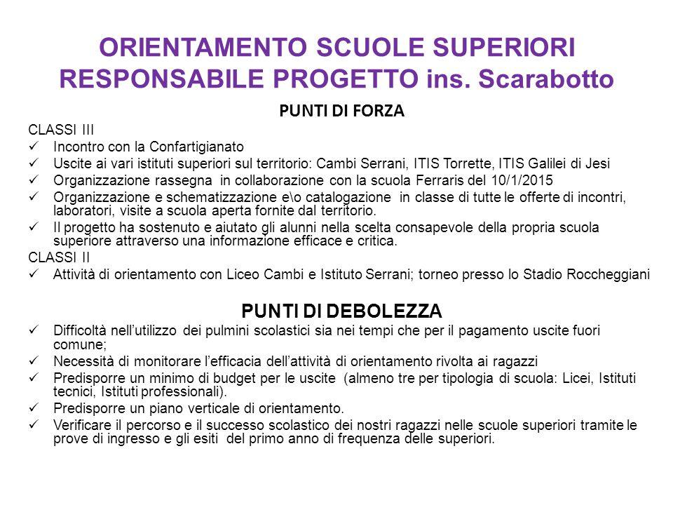 ORIENTAMENTO SCUOLE SUPERIORI RESPONSABILE PROGETTO ins. Scarabotto