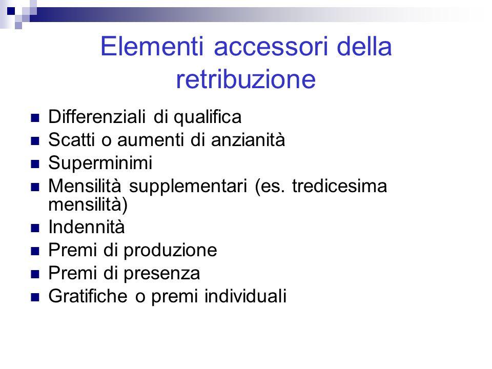 Elementi accessori della retribuzione