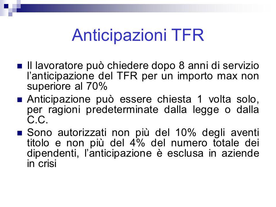 Anticipazioni TFR Il lavoratore può chiedere dopo 8 anni di servizio l'anticipazione del TFR per un importo max non superiore al 70%