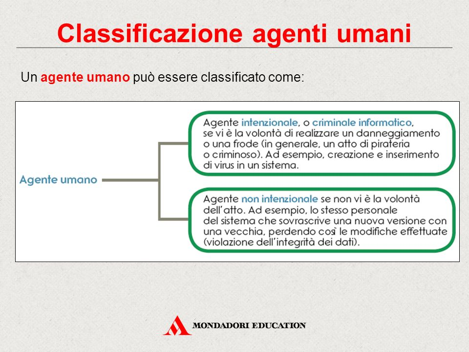 Classificazione agenti umani