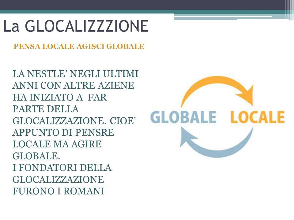 La GLOCALIZZZIONE PENSA LOCALE AGISCI GLOBALE.