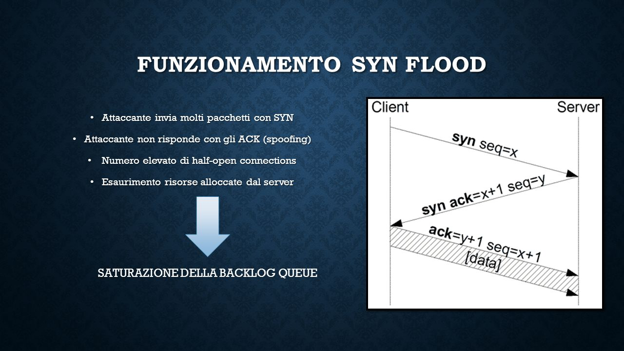 Funzionamento syn flood
