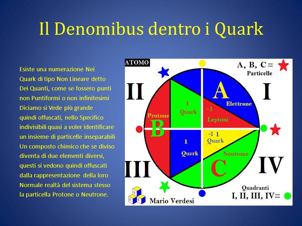 Il Denomibus dentro i Quark