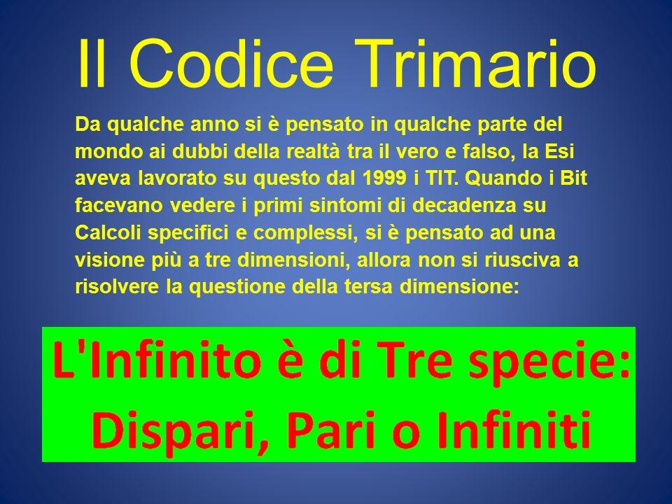 Il Codice Trimario