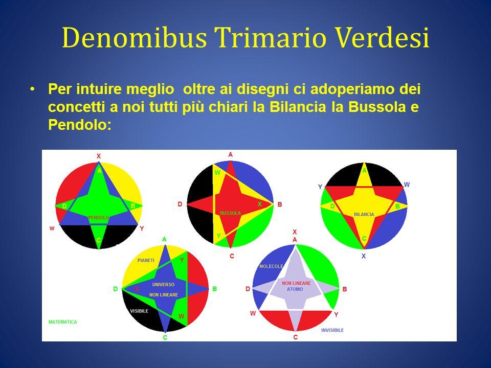Denomibus Trimario Verdesi