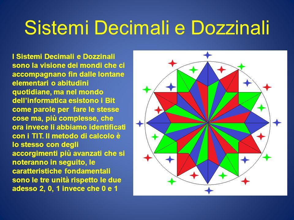 Sistemi Decimali e Dozzinali