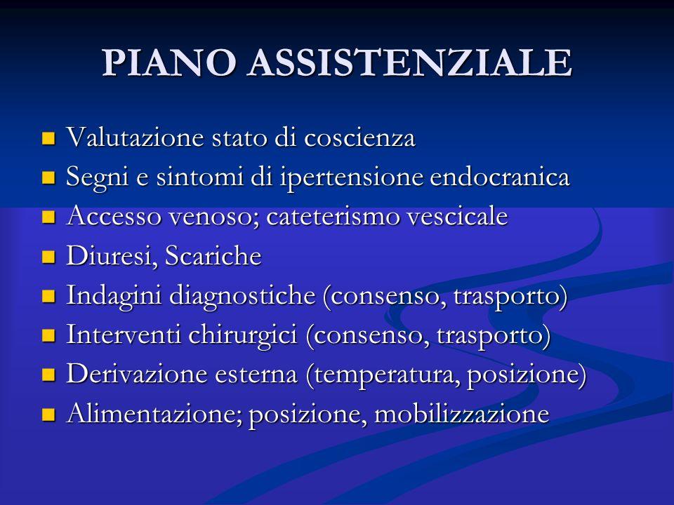 PIANO ASSISTENZIALE Valutazione stato di coscienza