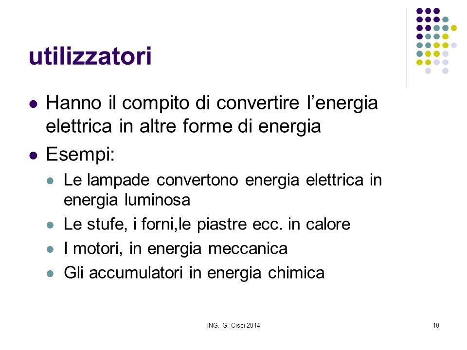 utilizzatori Hanno il compito di convertire l'energia elettrica in altre forme di energia. Esempi: