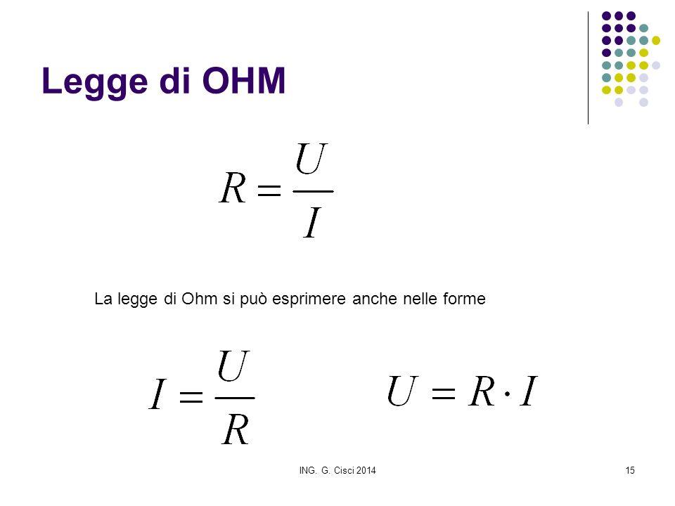 Legge di OHM La legge di Ohm si può esprimere anche nelle forme